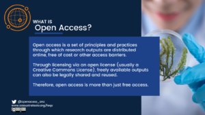 Graphic - what is open access?